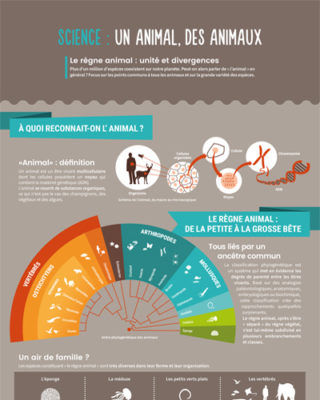 L'animal dans la science